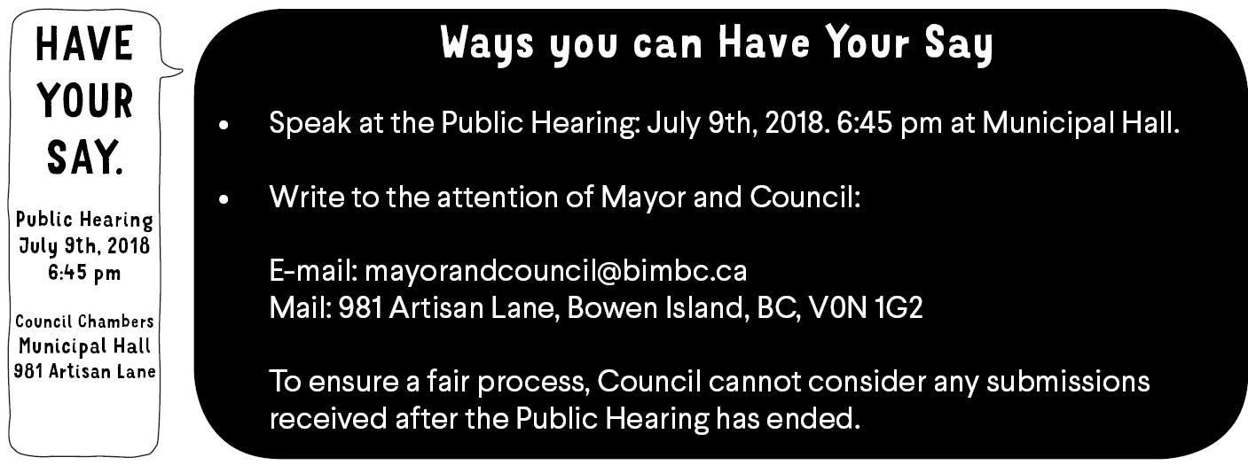 Ways you can have your say: Speak at the Public Hearing, or write to Mayor and Council.